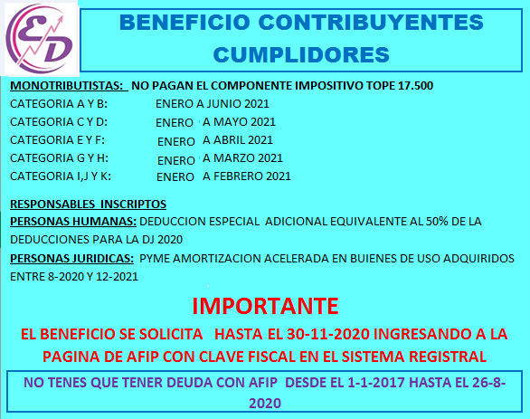 BENEFICIO CONTRIBUYENTES CUMPLIDORES